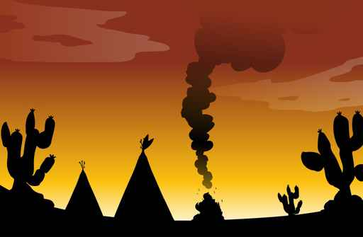 Indian Tipi Camping Scene Kids Wallpaper